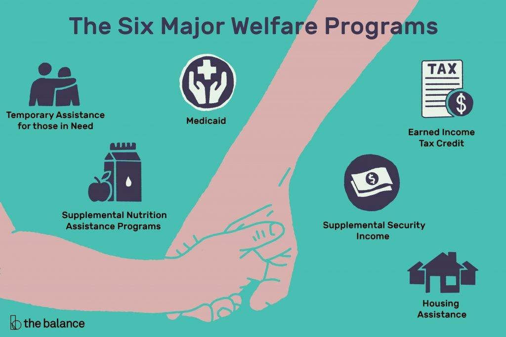 Six major welfare programs